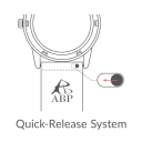 ABP Система быстрой смены