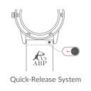 ABP Système d'échange rapide