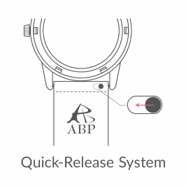 ABP クイックチェンジシステム